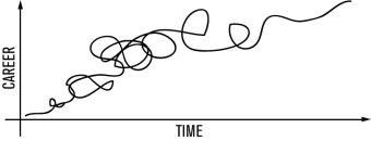 Career-time-graph.jpg